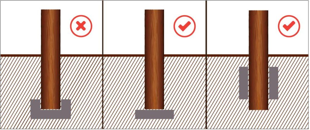 How to plant a wooden pole. Wooden Fence